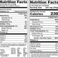 Στη δημοσιότητα η νέα ετικέτα τροφίμων διαθρεπτικής επισήμανσης (Nutrition Facts) από τον Αμερικάνικο Οργανισμό Τροφίμων και Φαρμάκων (FDA).