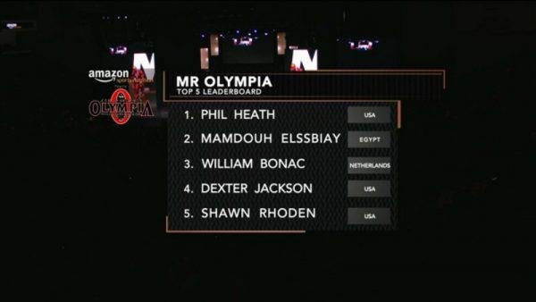 mr-olympia-2017-scoreboard